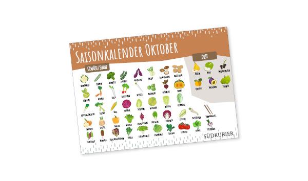 SK_Ideenbox_Saisonkalender_Oktober